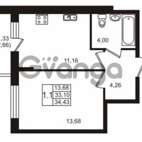 Продается квартира 1-ком 33.1 м² бульвар Менделеева 5, метро Девяткино