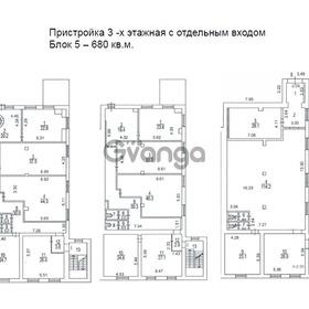 Продается здание 682.1 м² Житная, 4, метро Добрынинская