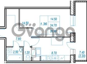 Продается квартира 1-ком 36.9 м² Бестужевская улица 54, метро Ладожская
