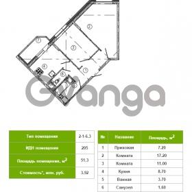 Продается квартира 2-ком 51 м² Русановская улица 17к 1, метро Пролетарская