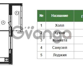 Продается квартира 1-ком 37 м² Уральская 4, метро Василеостровская