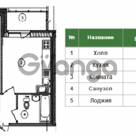 Продается квартира 1-ком 40 м² Уральская 4, метро Василеостровская