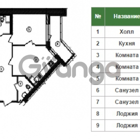 Продается квартира 3-ком 94 м² Уральская 4, метро Василеостровская