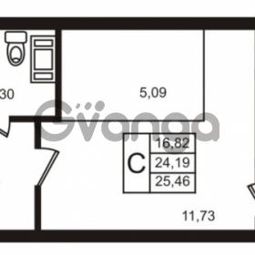 Продается квартира 1-ком 24.19 м² улица Кирова 11, метро Улица Дыбенко