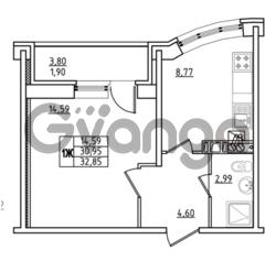 Продается квартира 1-ком 30.95 м² Привокзальная улица 1, метро Купчино