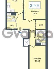 Продается квартира 2-ком 74.95 м² Дунайский проспект 7, метро Звёздная