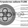 Кабель (ПРОВОД) П274 (полевик), П296