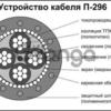 Реализую кабель (ПРОВОД) П274 (полевик), П296.