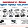 Бюджетный прокат авто от 500 руб. в сутки до 1 500 руб. в час