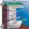 Гидроизоляция по бетону- Пенетрон